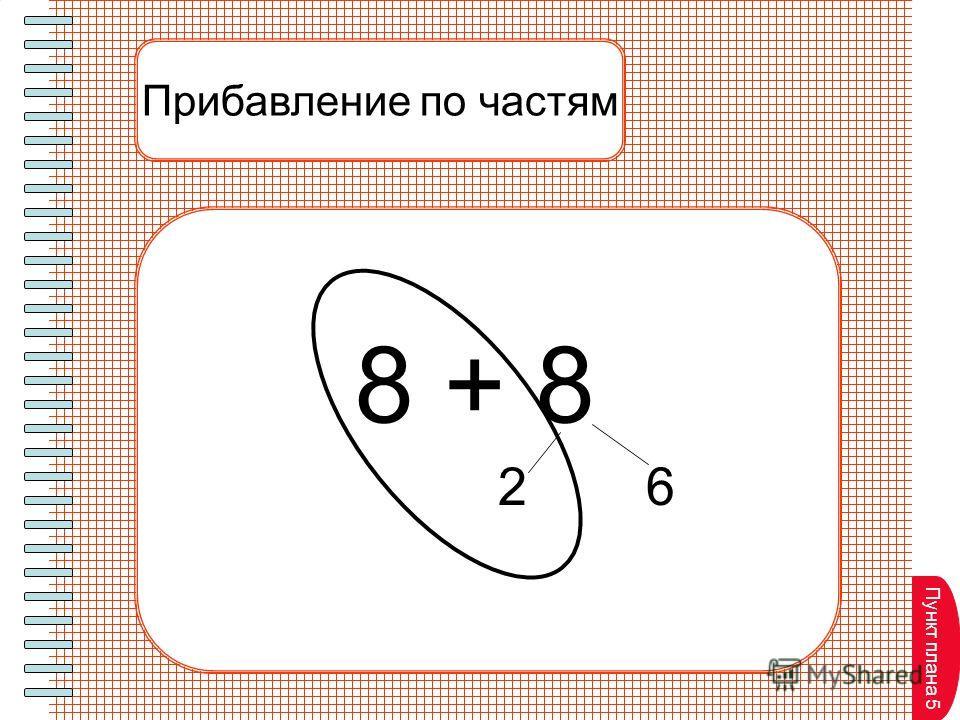 Пункт плана 5 Прибавление по частям 8 + 8 2 6