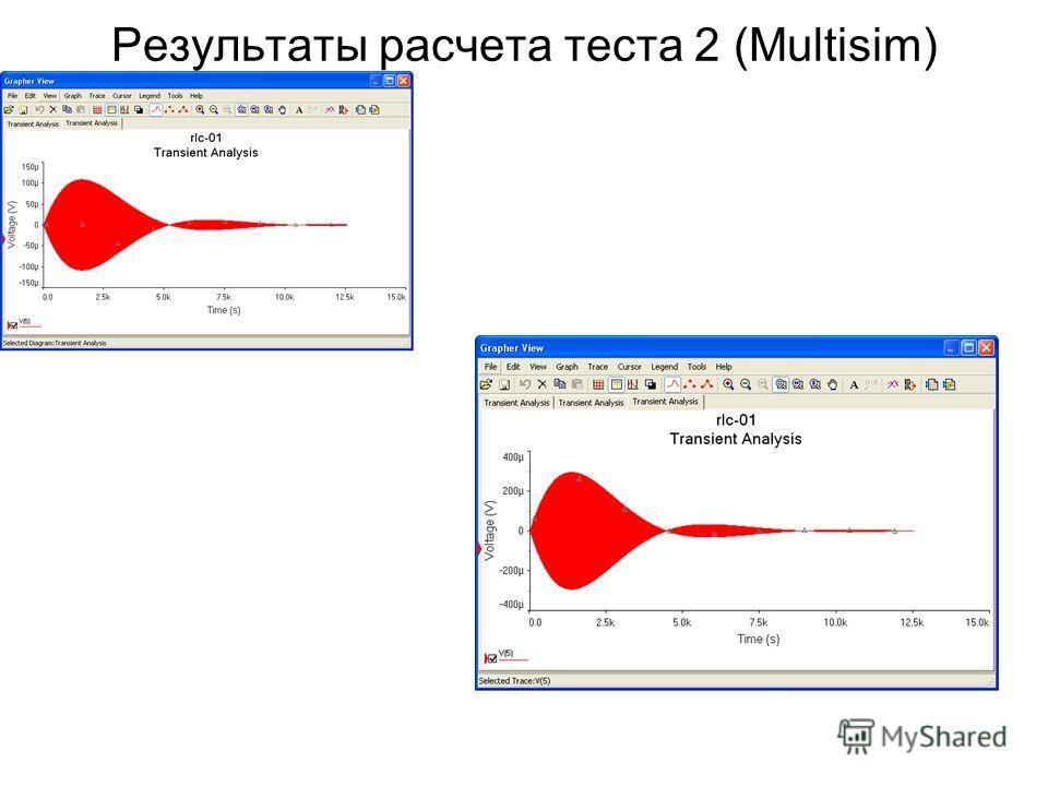 Результаты расчета теста 2 (Multisim)
