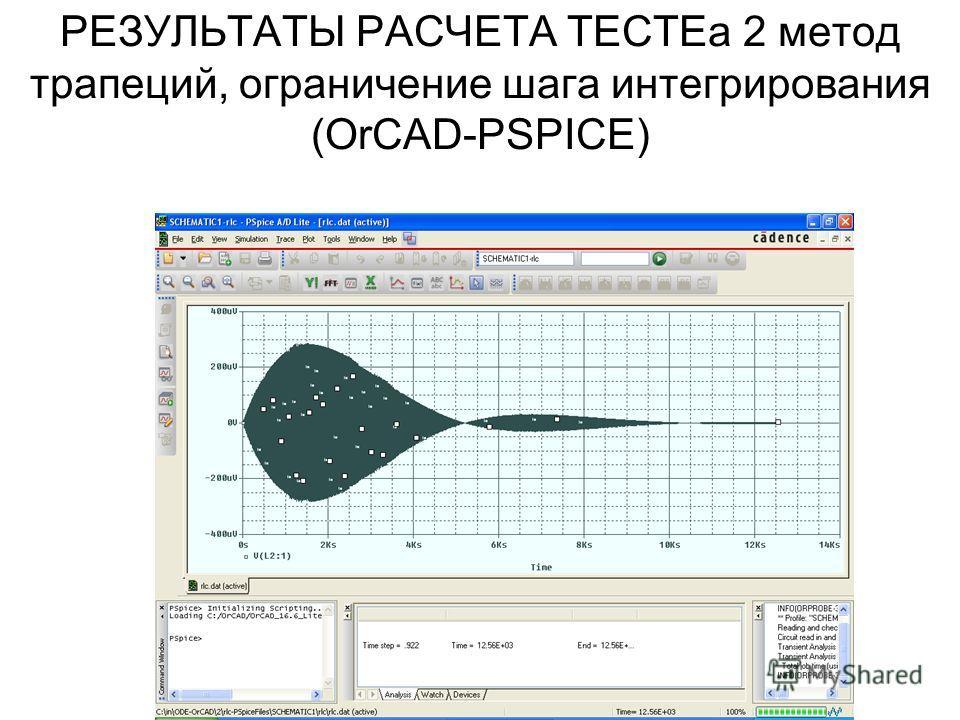 РЕЗУЛЬТАТЫ РАСЧЕТА ТЕСТЕа 2 метод трапеций, ограничение шага интегрирования (OrCAD-PSPICE)