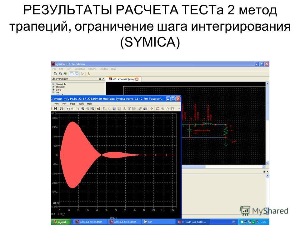 РЕЗУЛЬТАТЫ РАСЧЕТА ТЕСТа 2 метод трапеций, ограничение шага интегрирования (SYMICA)