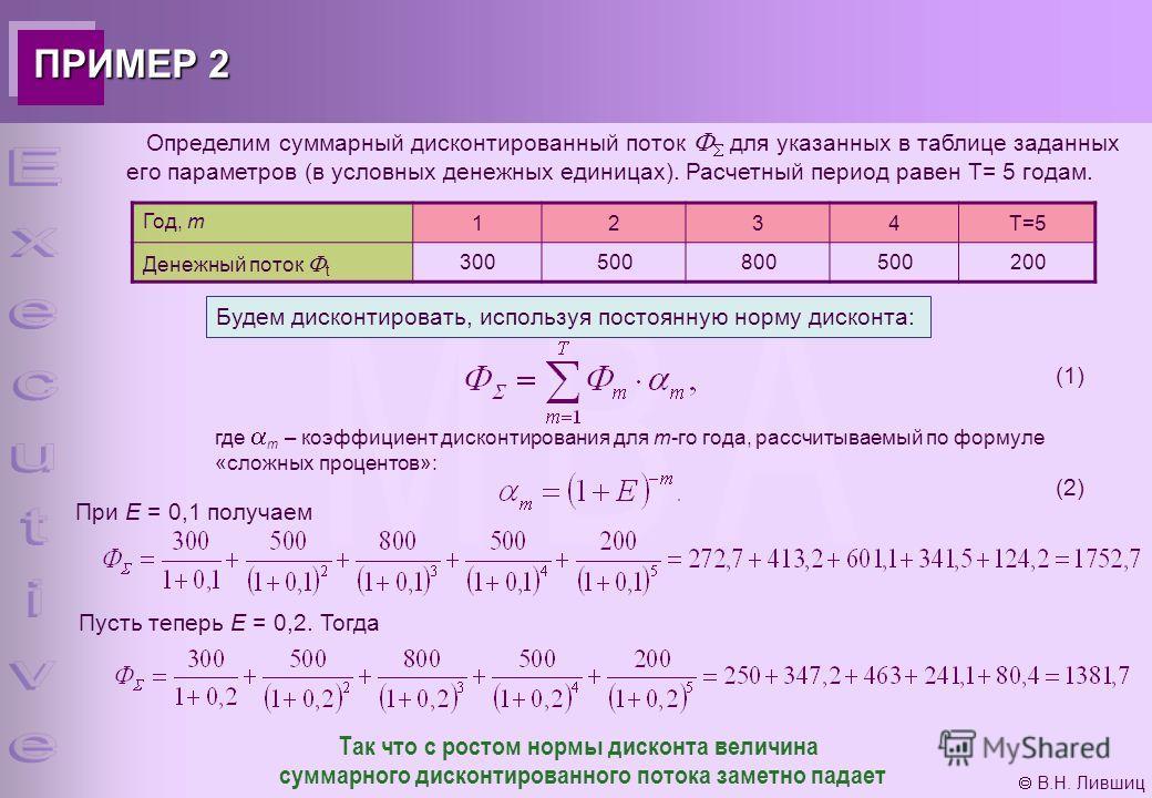 В.Н. Лившиц ПРИМЕР 2 Определим суммарный дисконтированный поток для указанных в таблице заданных его параметров (в условных денежных единицах). Расчетный период равен Т= 5 годам. Год, т 1234Т=5 Денежный поток t 300500800500200 Будем дисконтировать, и