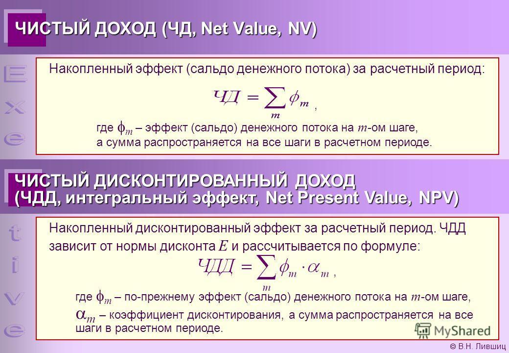 В.Н. Лившиц ЧИСТЫЙ ДОХОД (ЧД, Net Value, NV) Накопленный эффект (сальдо денежного потока) за расчетный период:, где m – эффект (сальдо) денежного потока на m -ом шаге, а сумма распространяется на все шаги в расчетном периоде. Накопленный дисконтирова