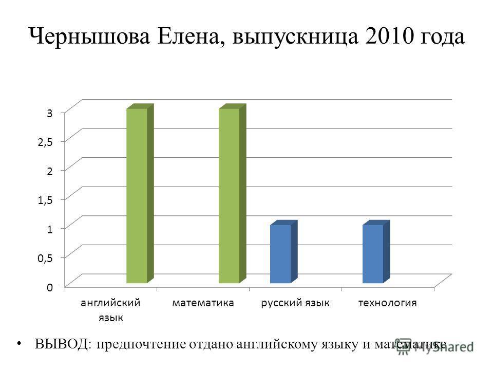 Чернышова Елена, выпускница 2010 года ВЫВОД: предпочтение отдано английскому языку и математике