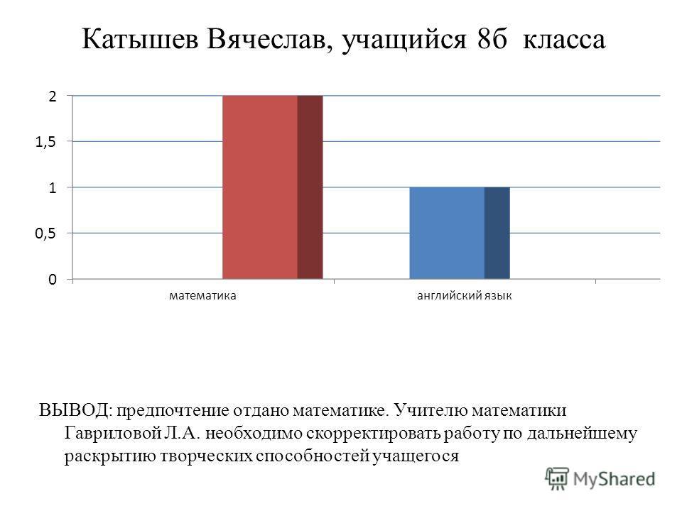 Катышев Вячеслав, учащийся 8 б класса ВЫВОД: предпочтение отдано математике. Учителю математики Гавриловой Л.А. необходимо скорректировать работу по дальнейшему раскрытию творческих способностей учащегося