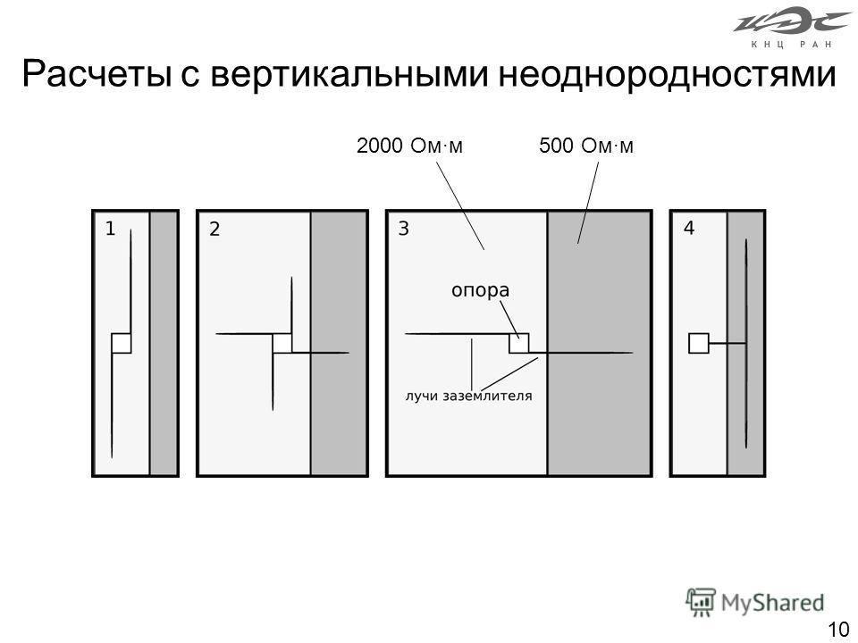 10 Расчеты с вертикальными неоднородностями 2000 Омм 500 Омм