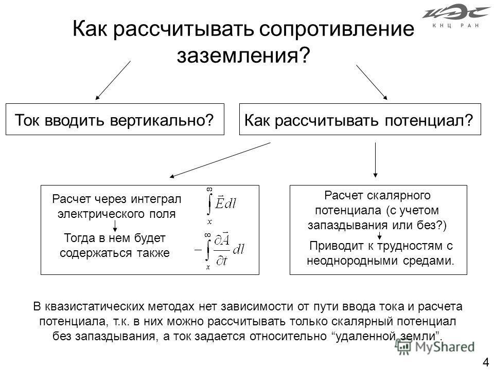 4 Как рассчитывать сопротивление заземления? Расчет через интеграл электрического поля Ток вводить вертикально? Как рассчитывать потенциал? Тогда в нем будет содержаться также Расчет скалярного потенциала (с учетом запаздывания или без?) Приводит к т