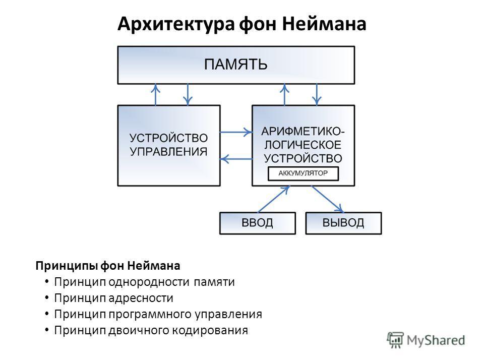 Архитектура фон Неймана Принципы фон Неймана Принцип однородности памяти Принцип адресности Принцип программного управления Принцип двоичного кодирования