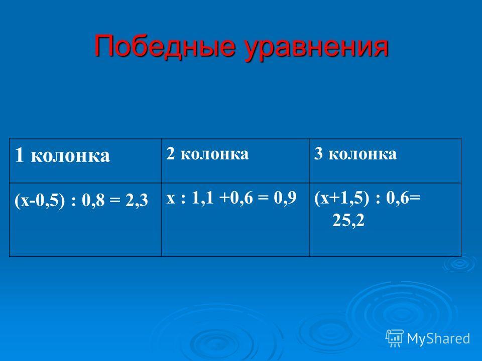 1 колонка 2 колонка 3 колонка (х-0,5) : 0,8 = 2,3 х : 1,1 +0,6 = 0,9(х+1,5) : 0,6= 25,2 Победные уравнения