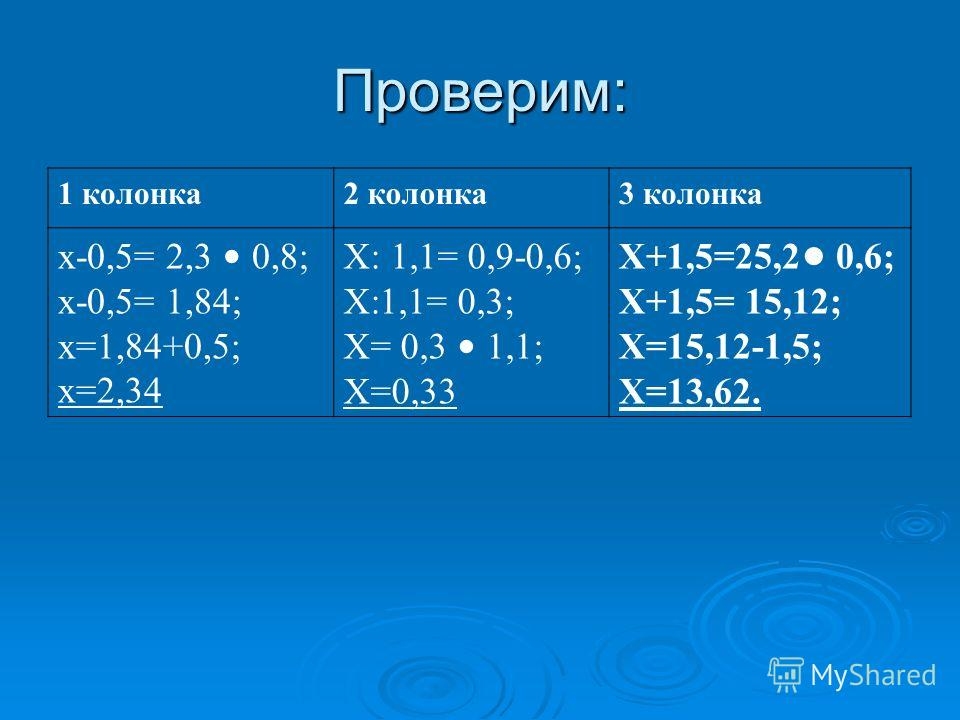 Проверим: 1 колонка 2 колонка 3 колонка х-0,5= 2,3 0,8; х-0,5= 1,84; х=1,84+0,5; х=2,34 Х: 1,1= 0,9-0,6; Х:1,1= 0,3; Х= 0,3 1,1; Х=0,33 Х+1,5=25,2 0,6; Х+1,5= 15,12; Х=15,12-1,5; Х=13,62.