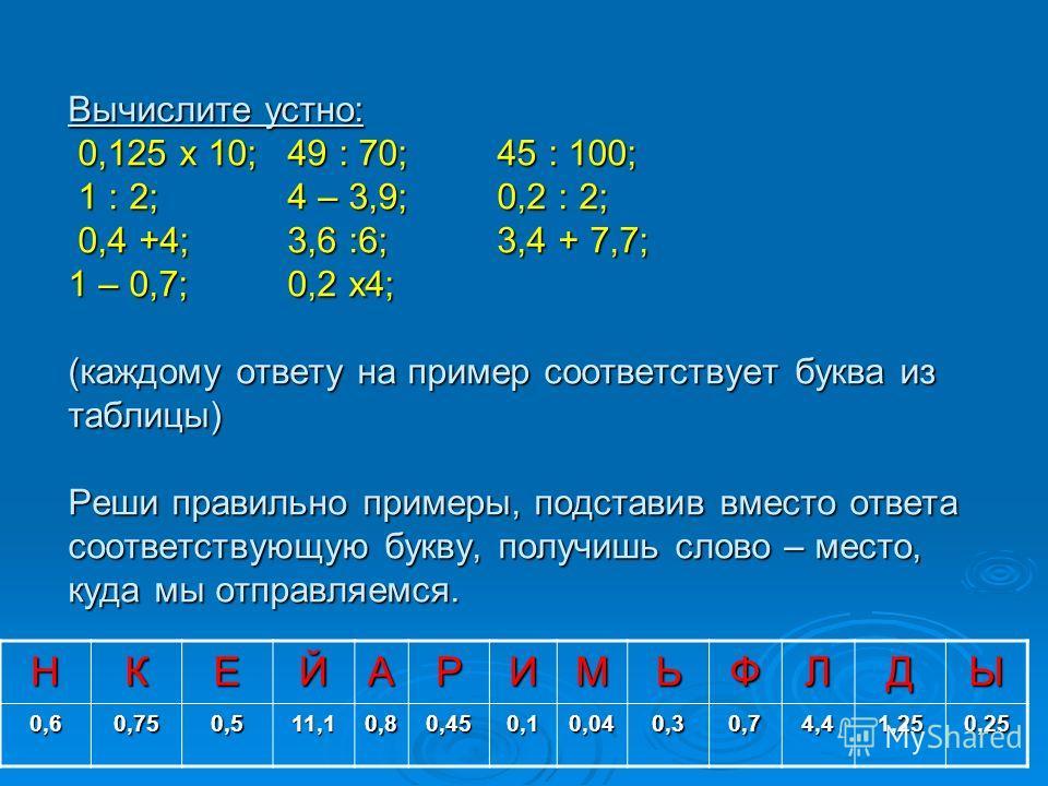 Вычислите устно: 0,125 х 10; 49 : 70; 45 : 100; 1 : 2; 4 – 3,9; 0,2 : 2; 0,4 +4; 3,6 :6; 3,4 + 7,7; 1 – 0,7; 0,2 х 4; (каждому ответу на пример соответствует буква из таблицы) Реши правильно примеры, подставив вместо ответа соответствующую букву, пол