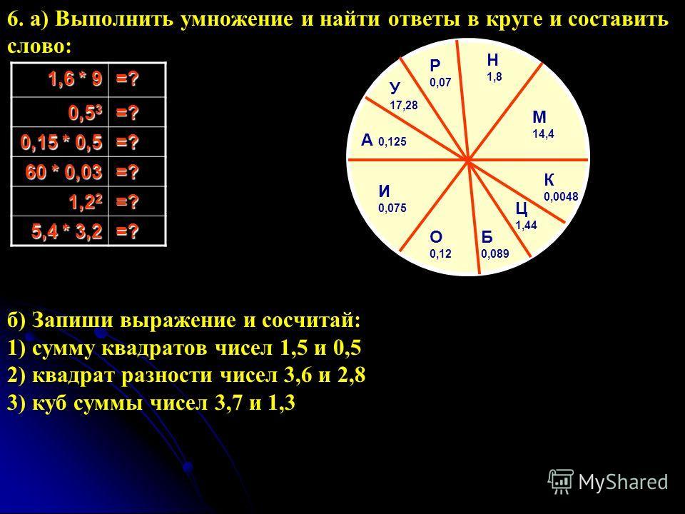 6. а) Выполнить умножение и найти ответы в круге и составить слово: б) Запиши выражение и сосчитай: 1) сумму квадратов чисел 1,5 и 0,5 2) квадрат разности чисел 3,6 и 2,8 3) куб суммы чисел 3,7 и 1,3 1,6 * 9 =? 0,5 3 =? 0,15 * 0,5 =? 60 * 0,03 =? 1,2