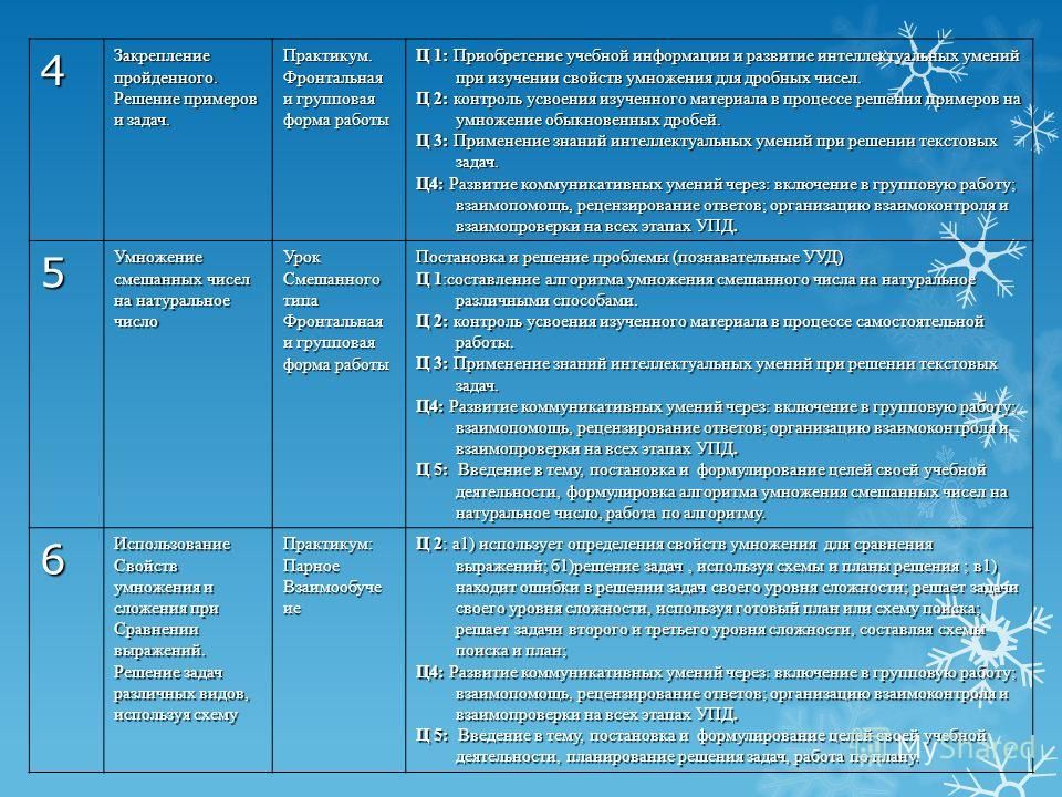 4Закреплениепройденного. Решение примеров и задач. Практикум.Фронтальная и групповая форма работы Ц 1: Приобретение учебной информации и развитие интеллектуальных умений при изучении свойств умножения для дробных чисел. Ц 2: контроль усвоения изученн