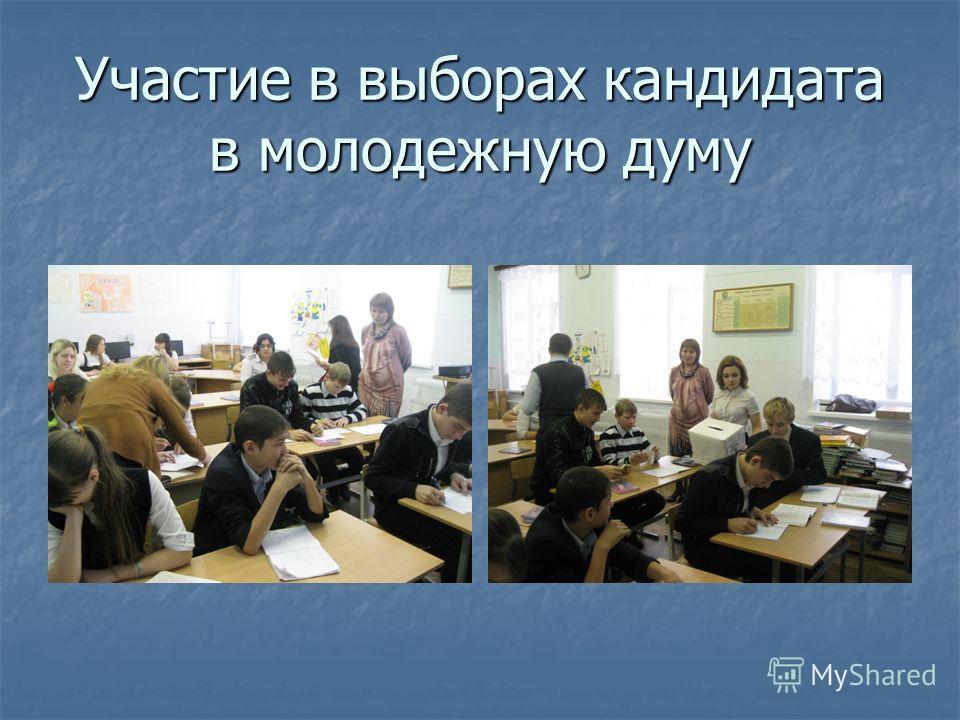 Участие в выборах кандидата в молодежную думу