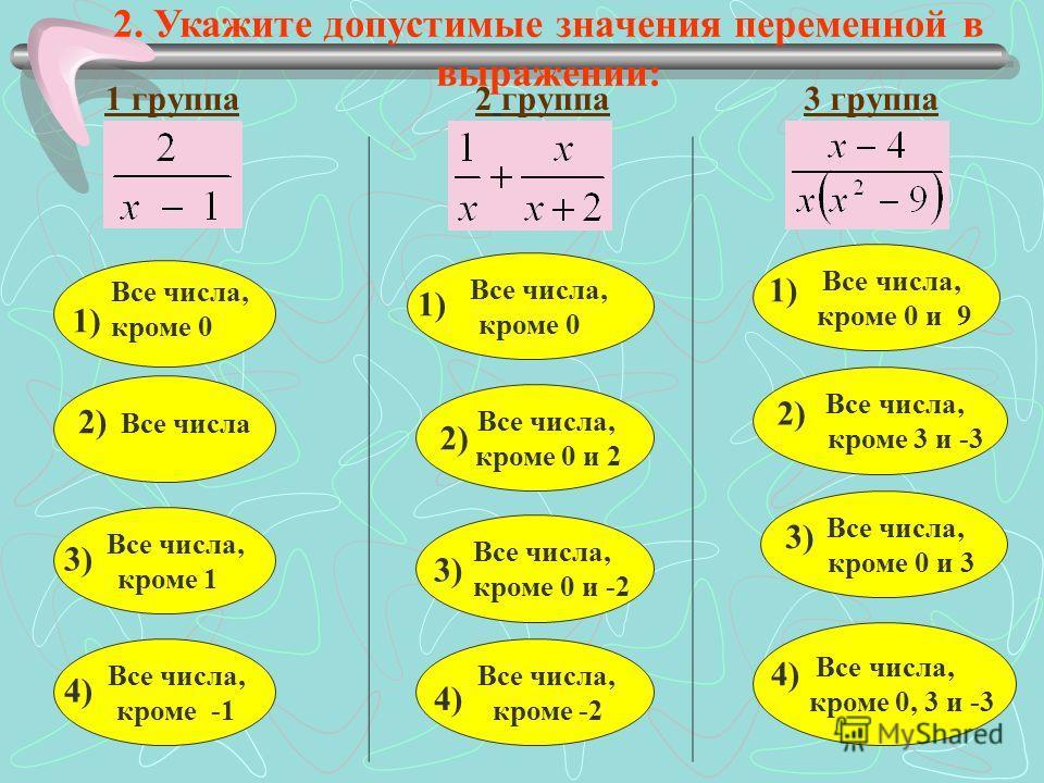 2. Укажите допустимые значения переменной в выражении: 1 группа 2 группа 3 группа Все числа, кроме 1 Все числа, кроме -1 Все числа, кроме 0 Все числа, кроме 0 и 2 Все числа, кроме 0 и -2 Все числа, кроме -2 Все числа, кроме 0 и 9 Все числа, кроме 3 и