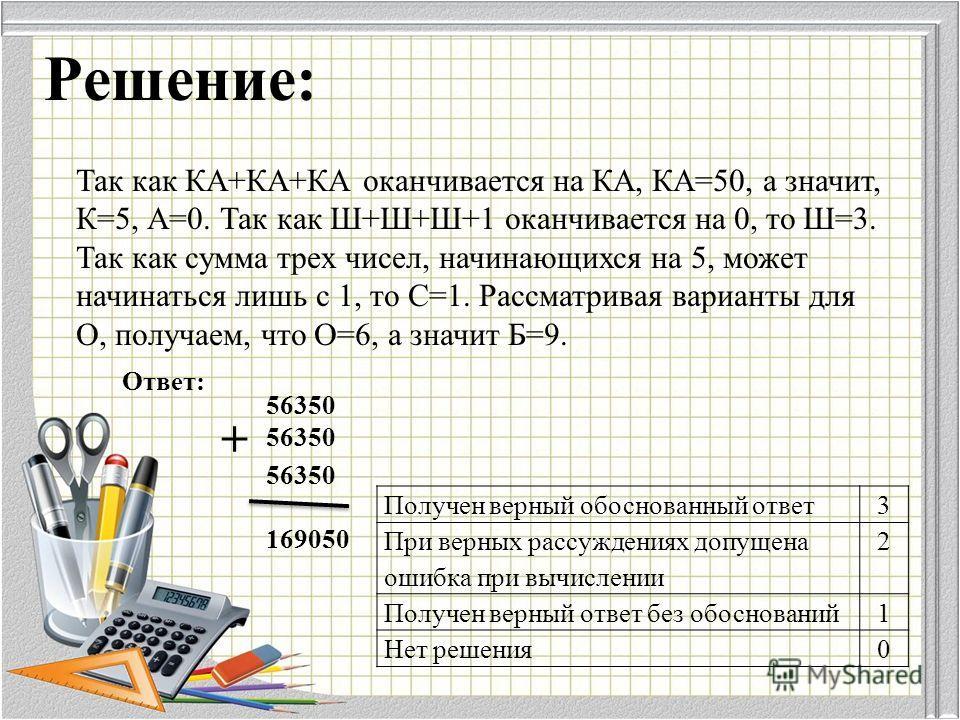 Решение: Так как КА+КА+КА оканчивается на КА, КА=50, а значит, К=5, А=0. Так как Ш+Ш+Ш+1 оканчивается на 0, то Ш=3. Так как сумма трех чисел, начинающихся на 5, может начинаться лишь с 1, то С=1. Рассматривая варианты для О, получаем, что О=6, а знач