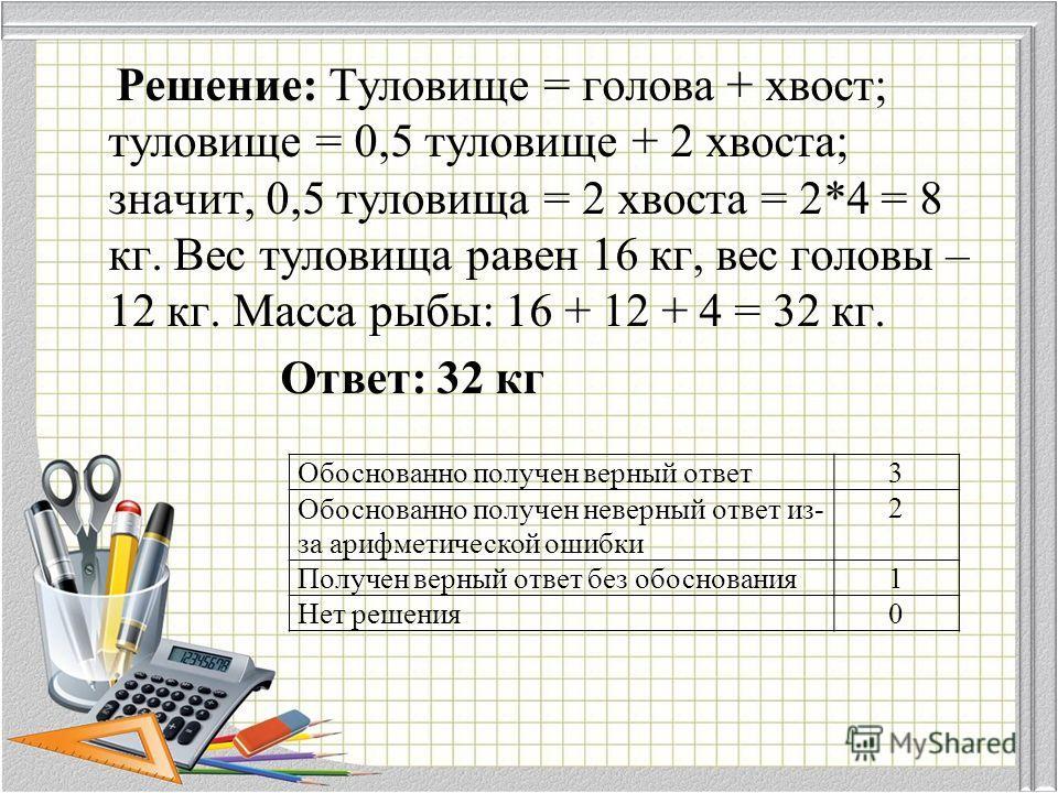 Решение: Туловище = голова + хвост; туловище = 0,5 туловище + 2 хвоста; значит, 0,5 туловища = 2 хвоста = 2*4 = 8 кг. Вес туловища равен 16 кг, вес головы – 12 кг. Масса рыбы: 16 + 12 + 4 = 32 кг. Ответ: 32 кг Обоснованно получен верный ответ 3 Обосн