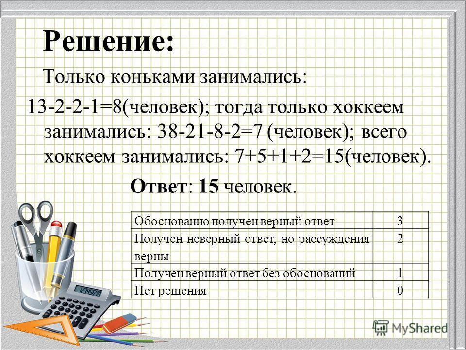 Решение: Только коньками занимались: 13-2-2-1=8(человек); тогда только хоккеем занимались: 38-21-8-2=7 (человек); всего хоккеем занимались: 7+5+1+2=15(человек). Ответ: 15 человек. Обоснованно получен верный ответ 3 Получен неверный ответ, но рассужде