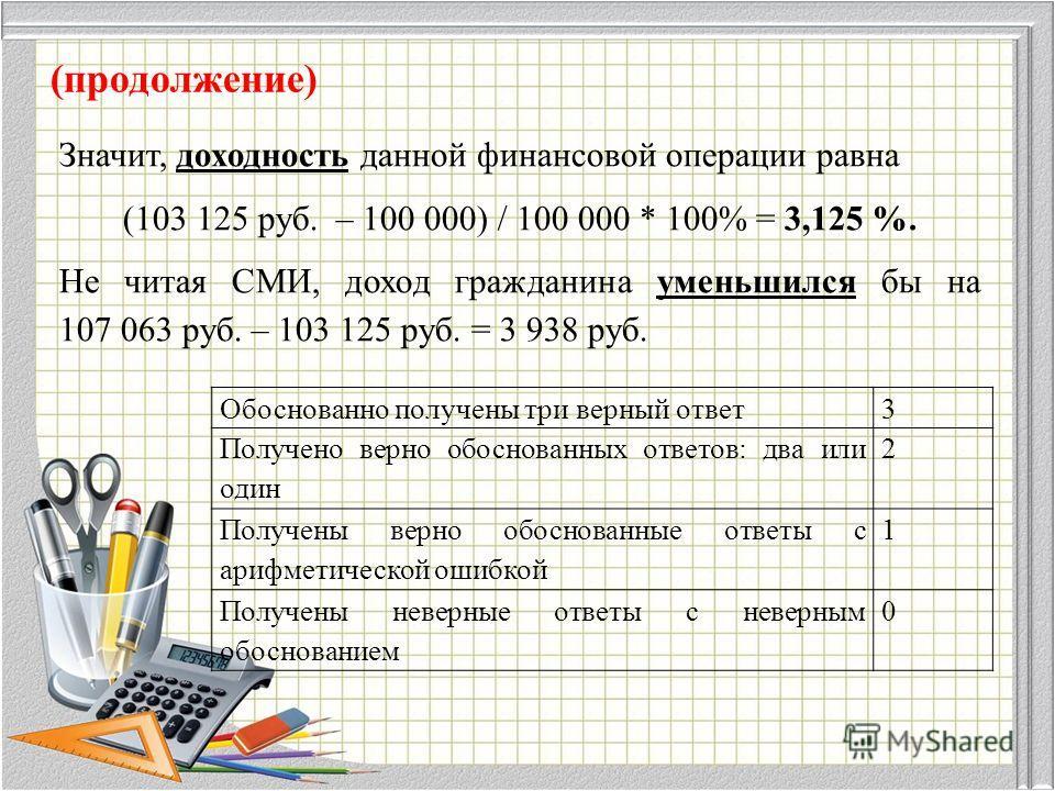 Значит, доходность данной финансовой операции равна (103 125 руб. – 100 000) / 100 000 * 100% = 3,125 %. Не читая СМИ, доход гражданина уменьшился бы на 107 063 руб. – 103 125 руб. = 3 938 руб. (продолжение) Обоснованно получены три верный ответ 3 По