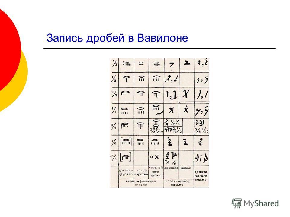 Запись дробей в Вавилоне