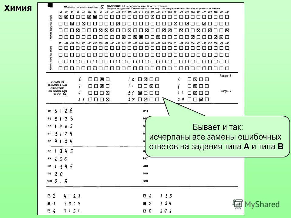 Бывает и так: исчерпаны все замены ошибочных ответов на задания типа А и типа В Химия