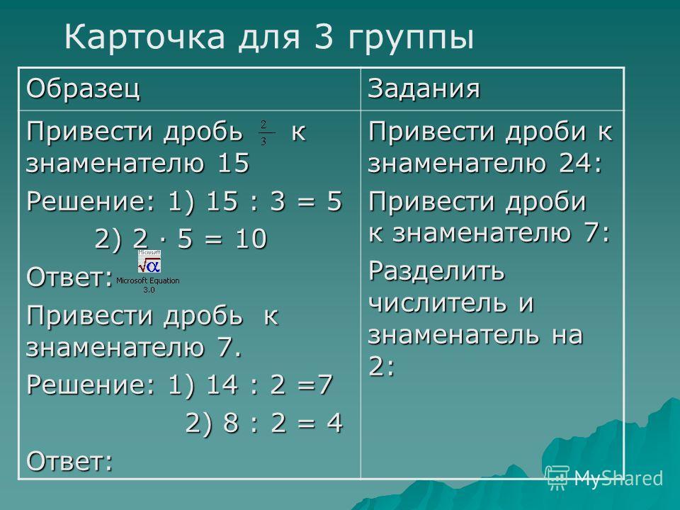 Карточка для 3 группы Образец Задания Привести дробь к знаменателю 15 Решение: 1) 15 : 3 = 5 2) 2 5 = 10 Ответ: Привести дробь к знаменателю 7. Решение: 1) 14 : 2 =7 2) 8 : 2 = 4 2) 8 : 2 = 4Ответ: Привести дроби к знаменателю 24: Привести дроби к зн