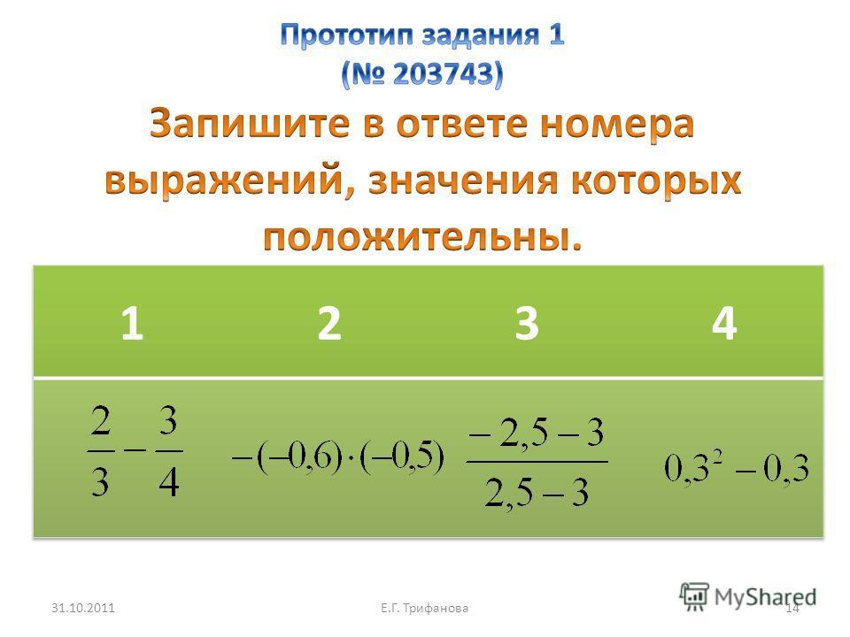 31.10.2011Е.Г. Трифанова 14