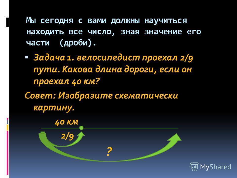 Мы сегодня с вами должны научиться находить все число, зная значение его части (дроби). Задача 1. велосипедист проехал 2/9 пути. Какова длина дороги, если он проехал 40 км? Совет: Изобразите схематически картину. 40 км 2/9 ?