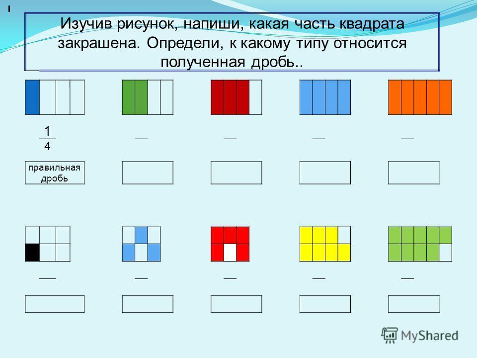 Изучив рисунок, напиши, какая часть квадрата закрашена. Определи, к какому типу относится полученная дробь.. 1 4 правильная дробь