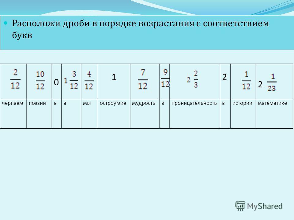 Расположи дроби в порядке возрастания с соответствием букв 0 1 2 2 черпаемпоэзиивамыостроумиемудростьвпроницательностьвисторииматематике