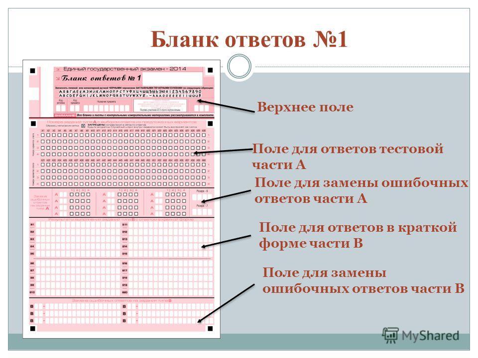 Верхнее поле Поле для ответов тестовой части А Поле для замены ошибочных ответов части А Поле для ответов в краткой форме части В Поле для замены ошибочных ответов части В Бланк ответов 1