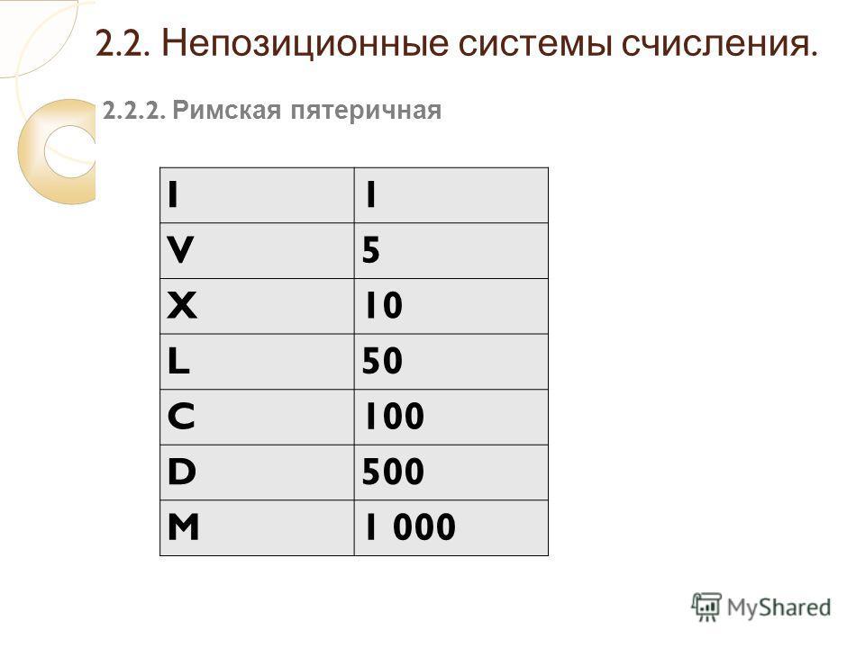 2.2.2. Римская пятеричная I1 V5 X10 L50 C100 D500 M1 000 2.2. Непозиционные системы счисления.