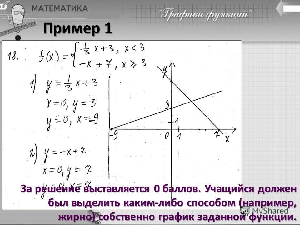 Пример 1 За решение выставляется 0 баллов. Учащийся должен был выделить каким-либо способом (например, жирно) собственно график заданной функции.