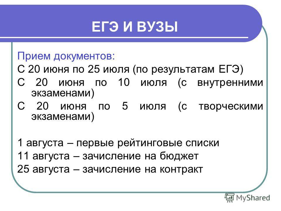 ЕГЭ И ВУЗЫ Прием документов: С 20 июня по 25 июля (по результатам ЕГЭ) С 20 июня по 10 июля (с внутренними экзаменами) С 20 июня по 5 июля (с творческими экзаменами) 1 августа – первые рейтинговые списки 11 августа – зачисление на бюджет 25 августа –