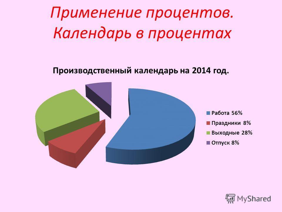 Применение процентов. Календарь в процентах