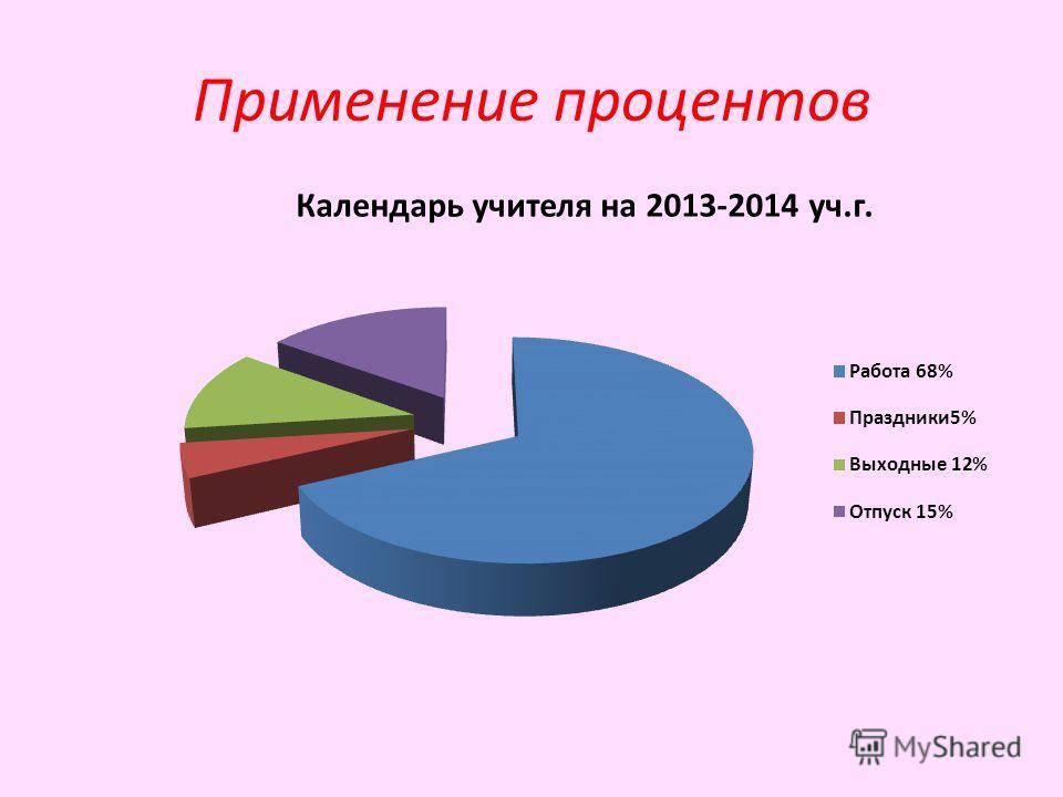 Применение процентов