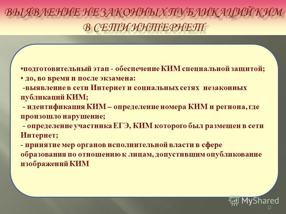 11 подготовительный этап - обеспечение КИМ специальной защитой ; до, во время и после экзамена : - выявление в сети Интернет и социальных сетях незаконных публикаций КИМ ; - идентификация КИМ – определение номера КИМ и региона, где произошло нарушени