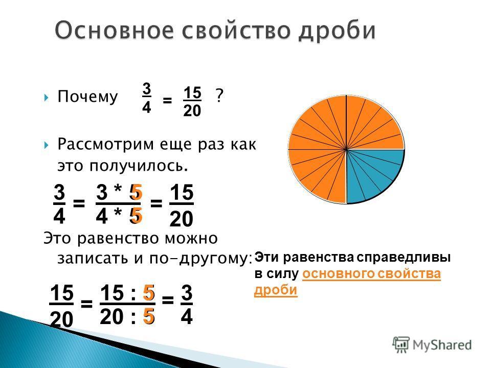 Почему ? Рассмотрим еще раз как это получилось. Это равенство можно записать и по-другому: 3 4 = 15 20 3 4 = 15 20 3 * 5 4 * 5 = 3 4 = 15 20 15 : 5 20 : 5 = 5 5 5 5 Эти равенства справедливы в силу основного свойства дроби