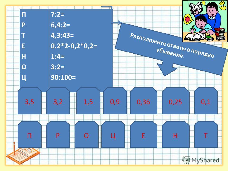 ПРТЕНОЦПРТЕНОЦ 7:2= 6,4:2= 4,3:43= 0.2*2-0,2*0,2= 1:4= 3:2= 90:100= 3,53,21,50,9 0,360,25 0,1 ПРОЦ ЕН Т Расположите ответы в порядке убывания.