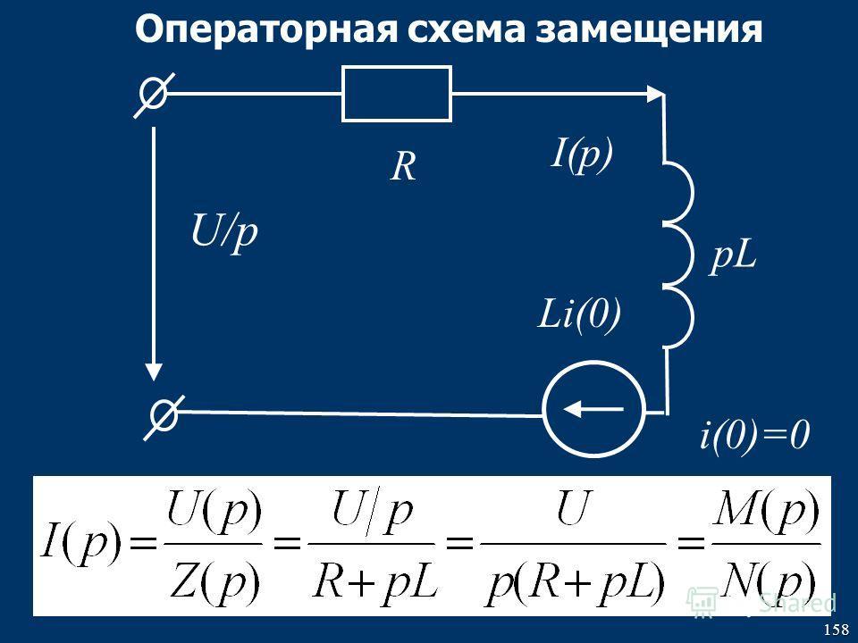 158 Операторная схема замещения U/p R pLpL I(p) Li(0) i(0)=0