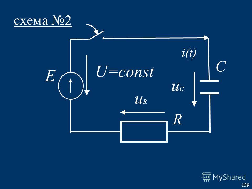 159 E U=const C R uRuR uCuC схема 2 i(t)