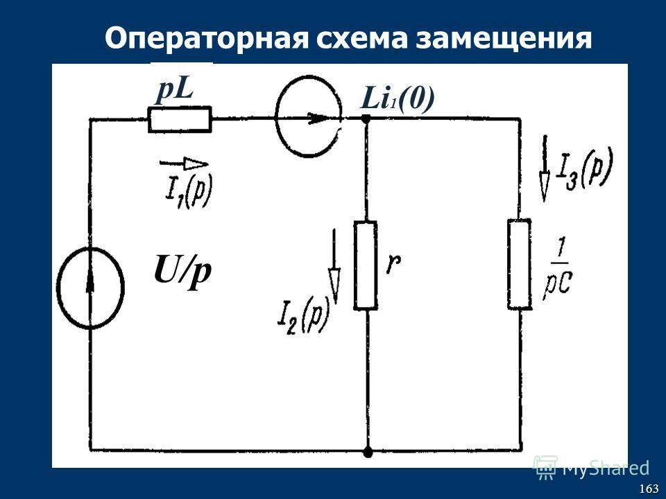 163 Операторная схема замещения Li 1 (0) U/p pL