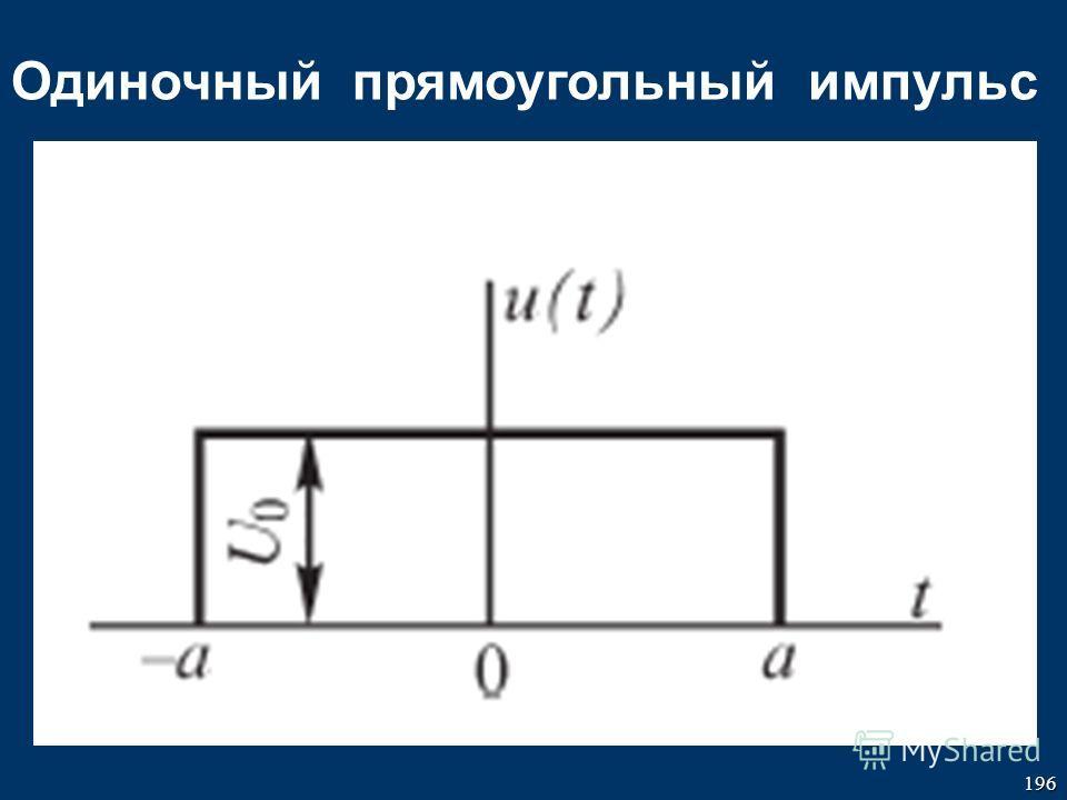 196 Одиночный прямоугольный импульс