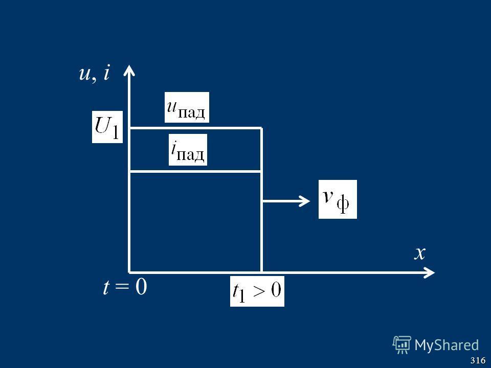 316 u, i x t = 0