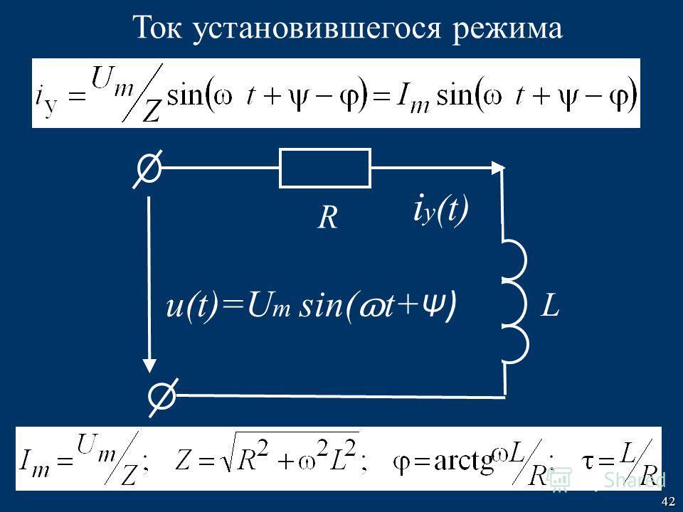 42 u(t)=U m sin( ɷ t+ Ψ ) R L i у (t) Ток установившегося режима
