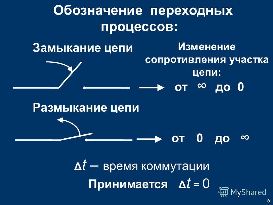 6 Обозначение переходных процессов: Изменение сопротивления участка цепи: от до 0 от 0 до Δ t – время коммутации Принимается Δ t = 0 Замыкание цепи Размыкание цепи