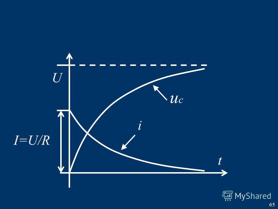 65 ; ; U i t I=U/R ucuc