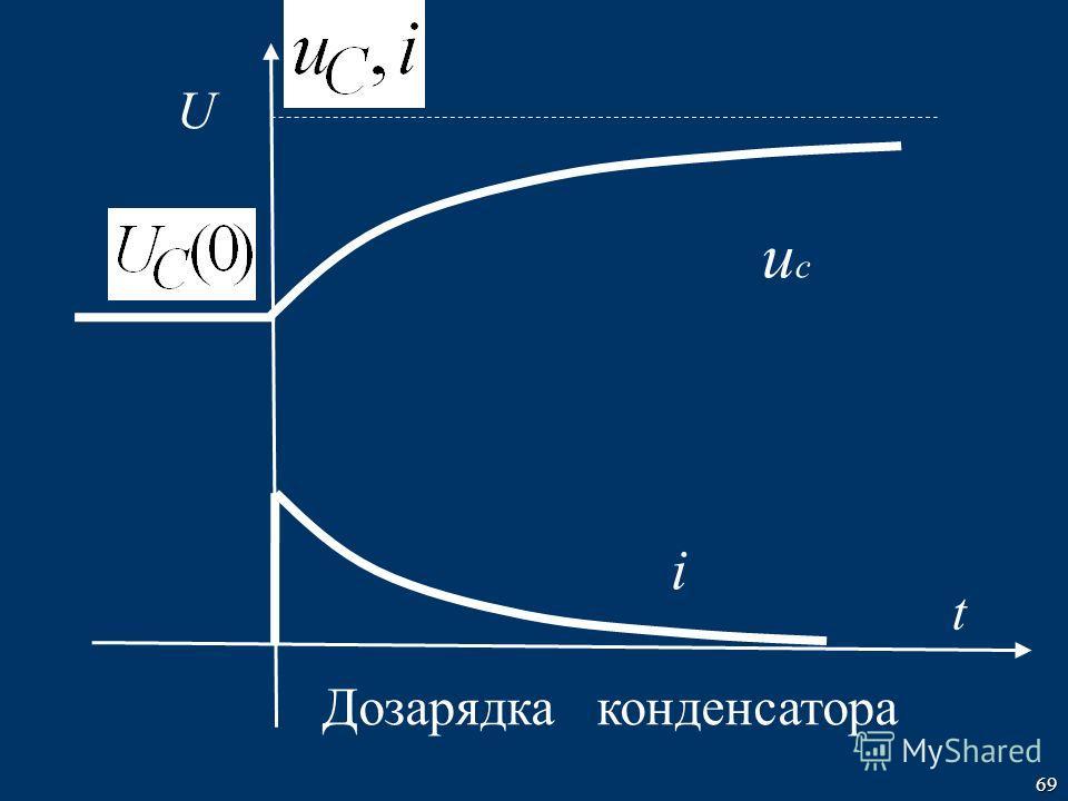 69 i t U ucuc Дозарядка конденсатора
