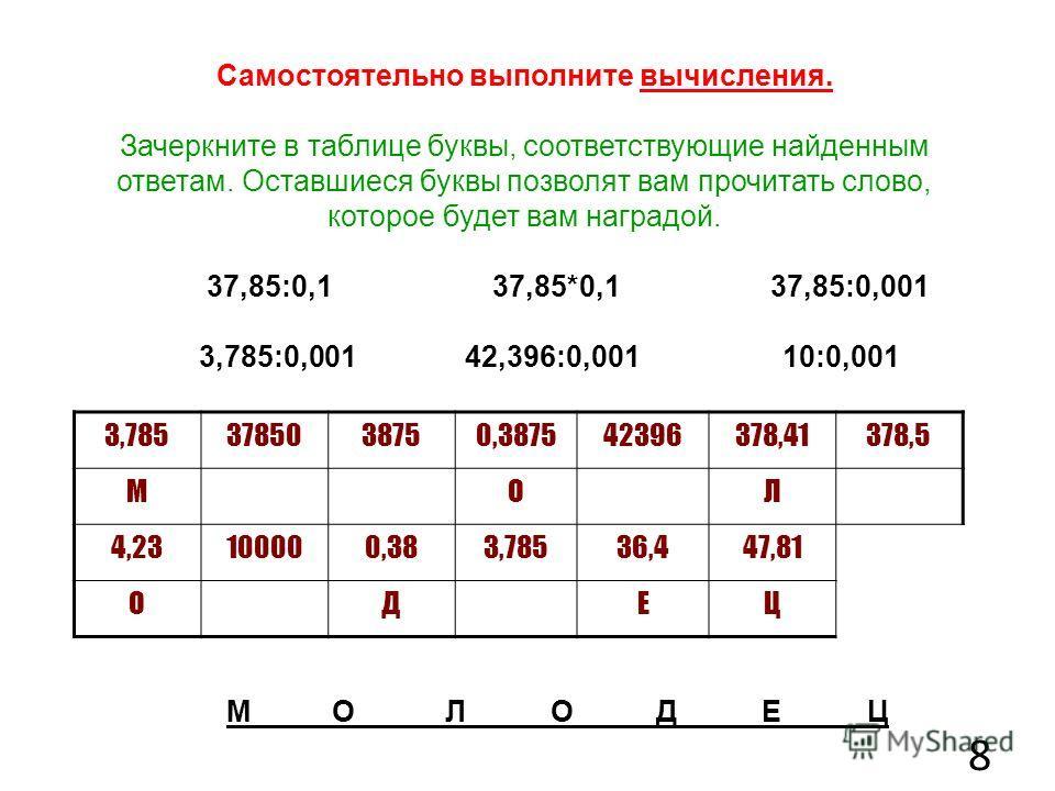 Самостоятельно выполните вычисления. Зачеркните в таблице буквы, соответствующие найденным ответам. Оставшиеся буквы позволят вам прочитать слово, которое будет вам наградой. 37,85:0,1 37,85*0,1 37,85:0,001 3,785:0,001 42,396:0,00110:0,001 М О Л О Д
