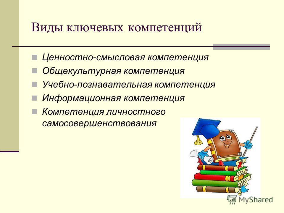 Виды ключевых компетенций Ценностно-смысловая компетенция Общекультурная компетенция Учебно-познавательная компетенция Информационная компетенция Компетенция личностного самосовершенствования