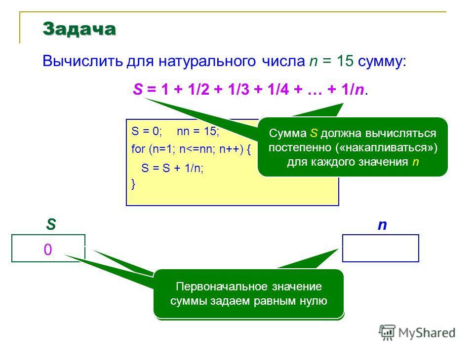 Задача Вычислить для натурального числа n = 15 сумму: S = 1 + 1/2 + 1/3 + 1/4 + … + 1/n. S Выделяем переменную, в которой будет подсчитываться сумма n Выделяем переменную, в которой будет вычисляться знаменатель дроби S = 0; 0 Первоначальное значение